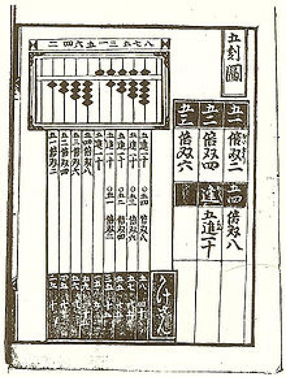 Les mathématiques japonaises