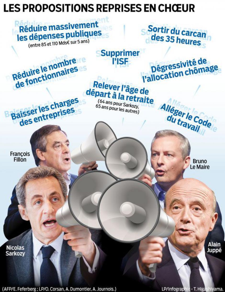 Droite : demandez le programme, Gérard Streiff