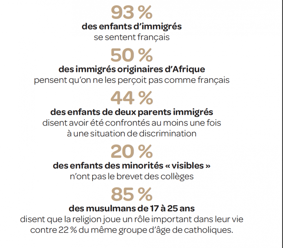 Enfants de l'immigration