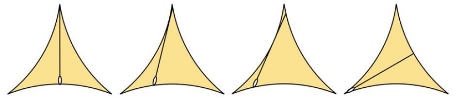 La mystérieuse conjecture de Kakeya, Entretien avec Vincent Borrelli*
