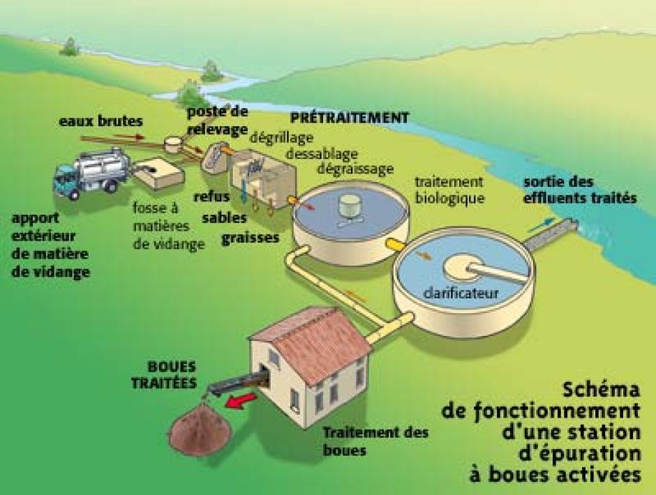 Pour une réappropriation sociale de l'eau, Hervé Bramy et Arnaud Lozzi*