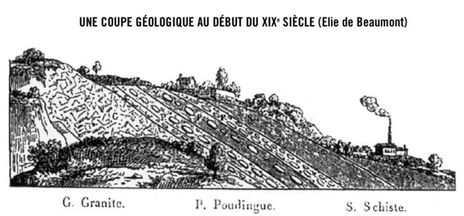 Critique des concepts géomorphologiques classiques, Jean Tricart*